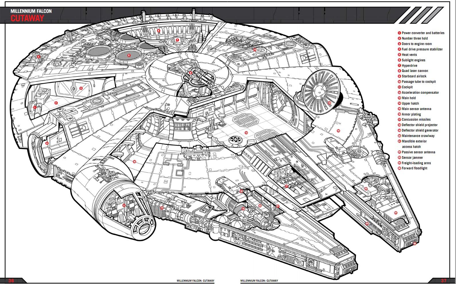 Millenium Falcon Papercraft Millennium Falcon Drawing Google Search