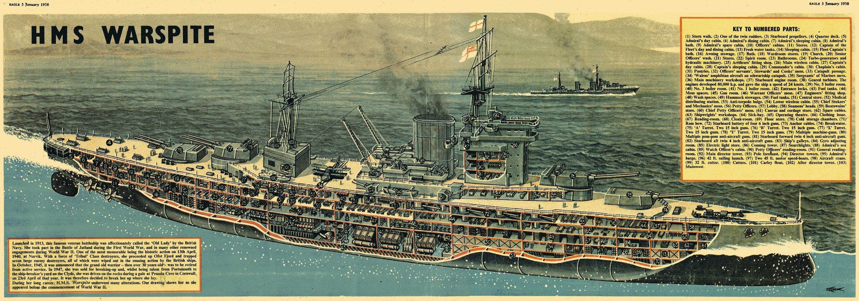 Papercraft Battleship Hms Warspite Battleship Pinterest